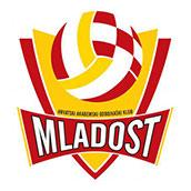Hrvatski odbojkaški klub Mladost Zagreb